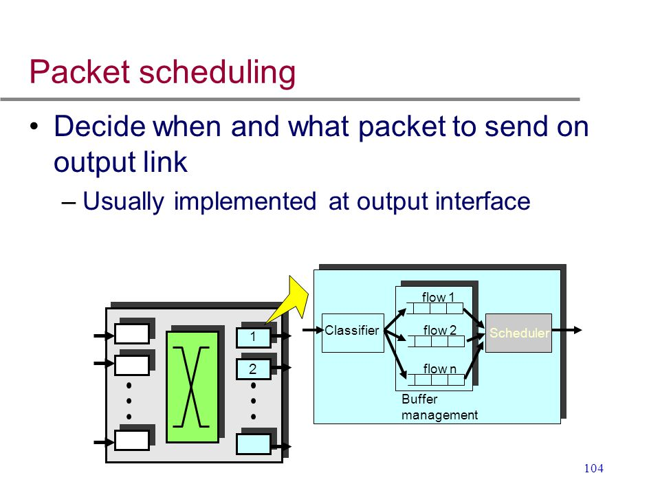 Packet scheduling Decide when and what packet to send on output link