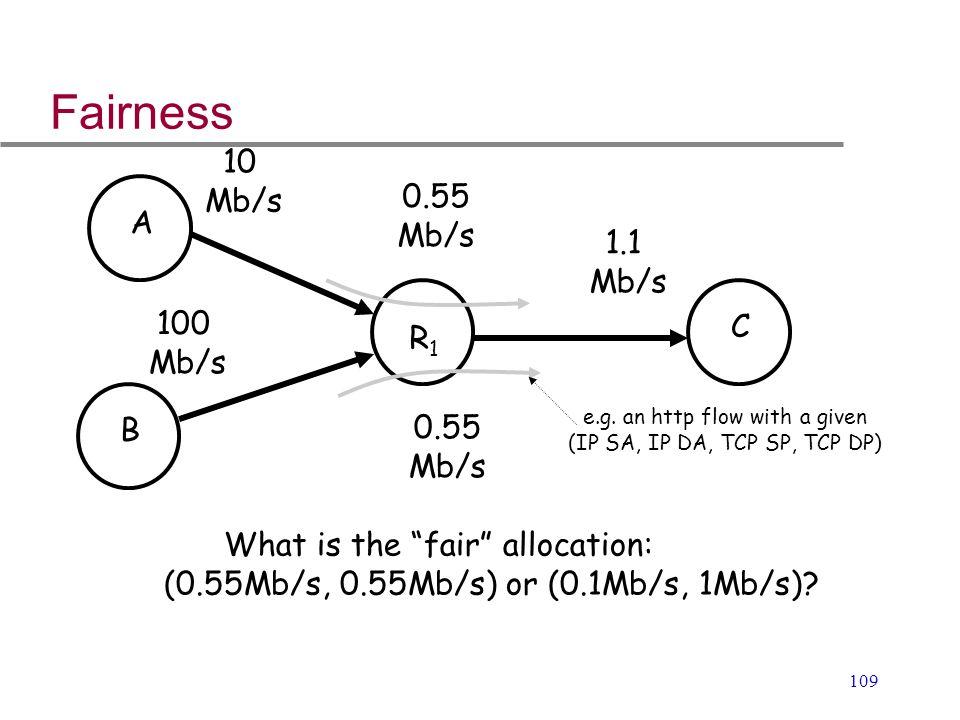 Fairness 10 Mb/s 0.55 Mb/s A 1.1 Mb/s 100 C R1 Mb/s B 0.55 Mb/s