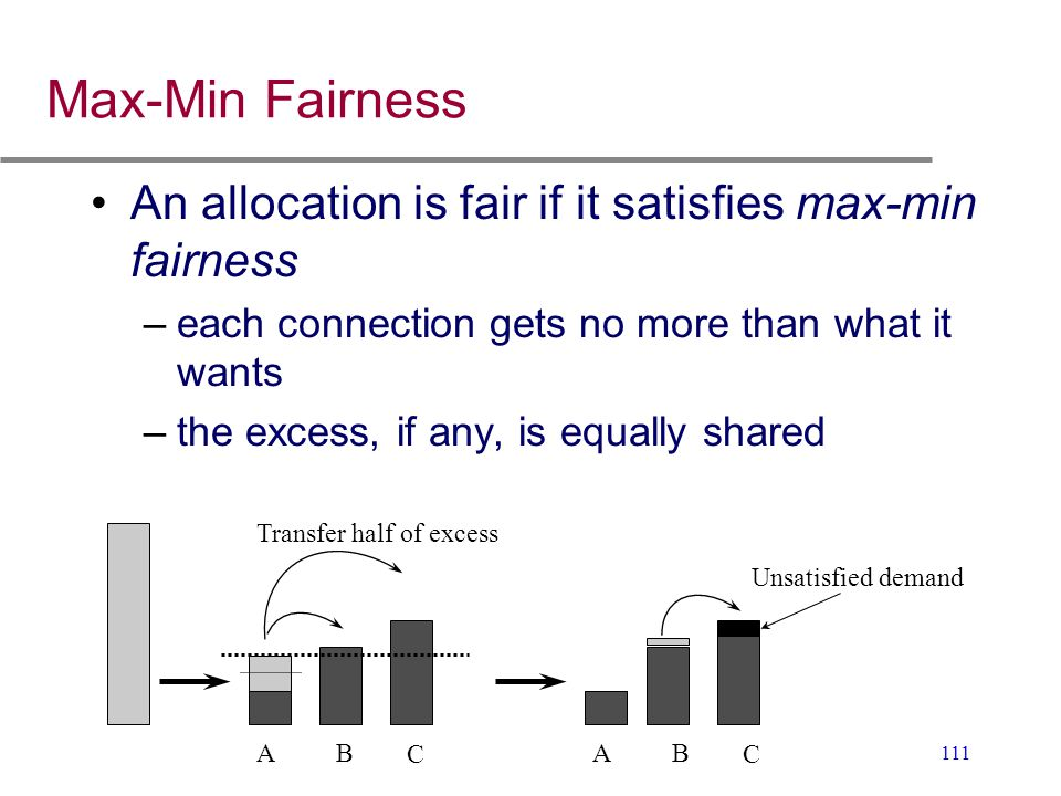 Max-Min Fairness An allocation is fair if it satisfies max-min fairness. each connection gets no more than what it wants.