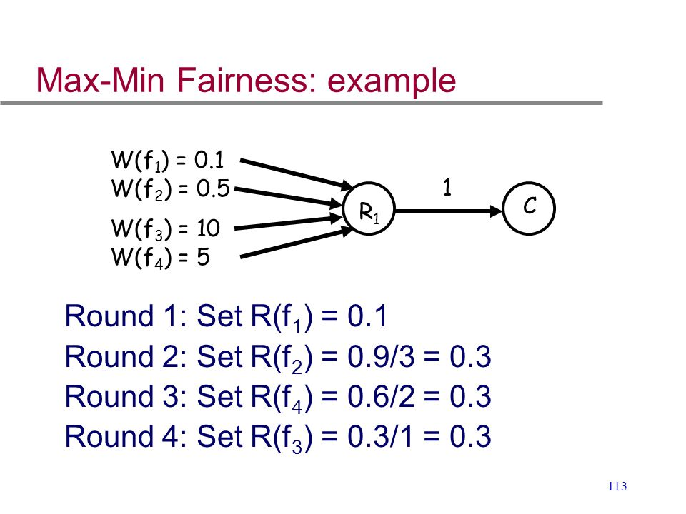 Max-Min Fairness: example