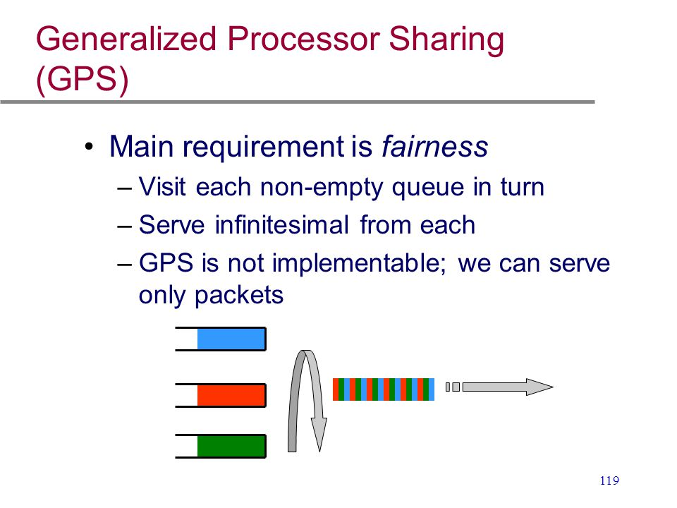 Generalized Processor Sharing (GPS)