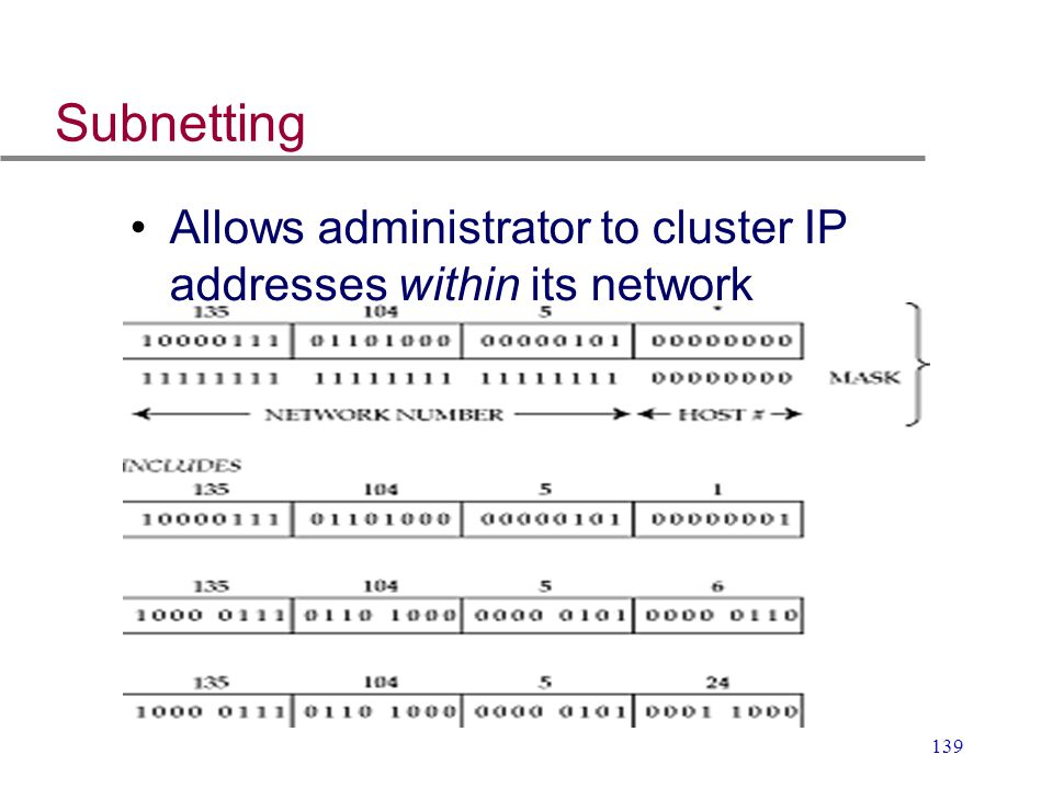 Subnetting Allows administrator to cluster IP addresses within its network