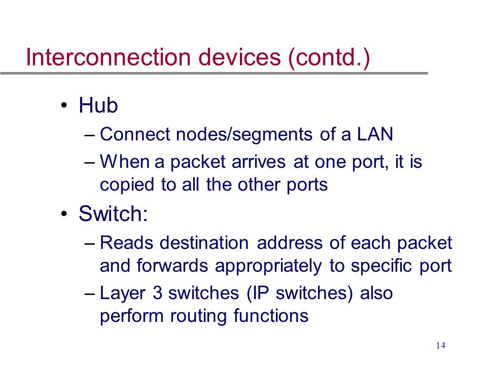 Interconnection devices (contd.)