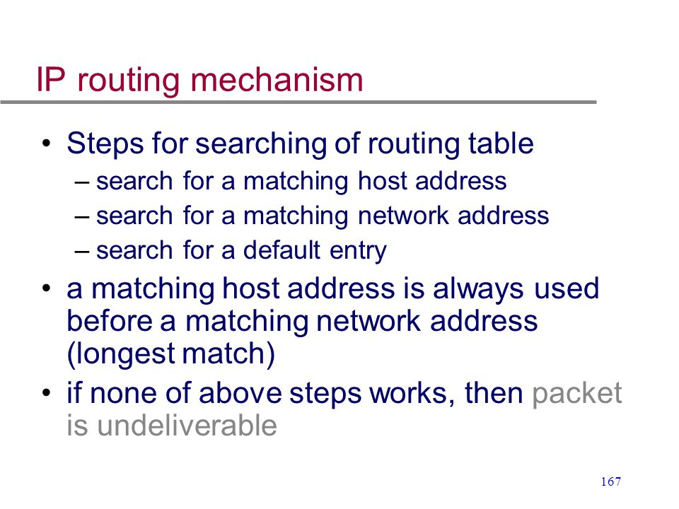 IP routing mechanism Steps for searching of routing table