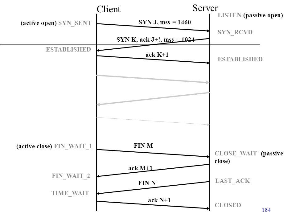 Server Client LISTEN (passive open) (active open) SYN_SENT