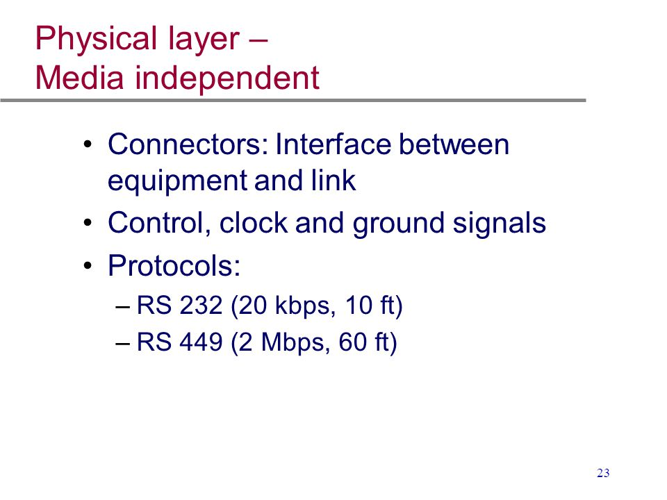 Physical layer – Media independent