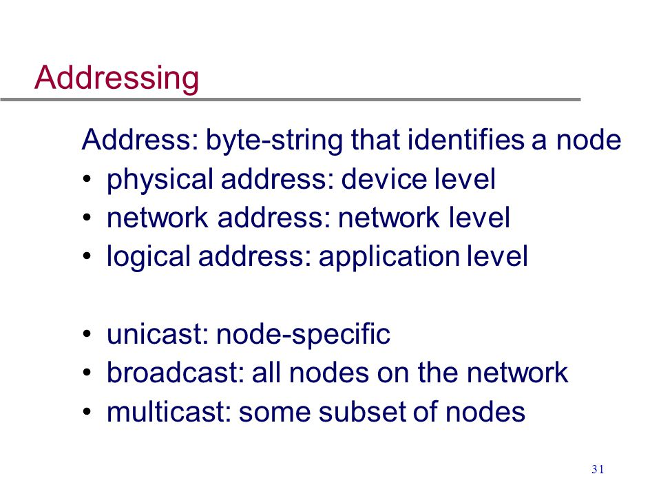 Addressing Address: byte-string that identifies a node