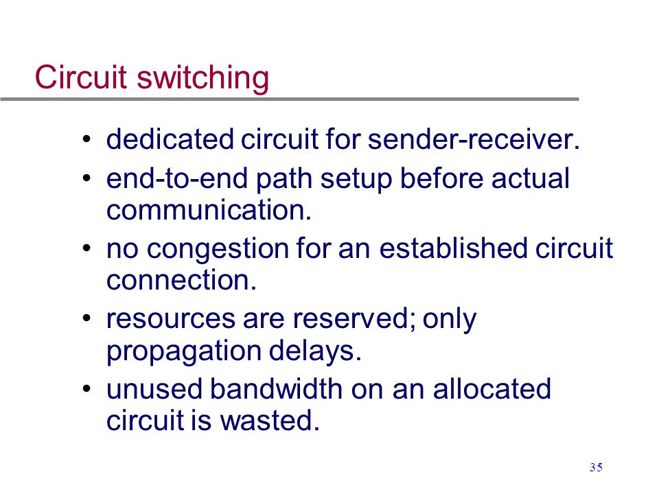 Circuit switching dedicated circuit for sender-receiver.