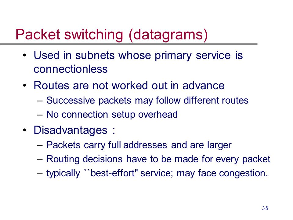 Packet switching (datagrams)