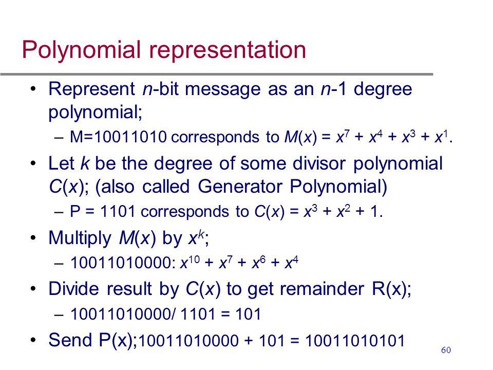 Polynomial representation
