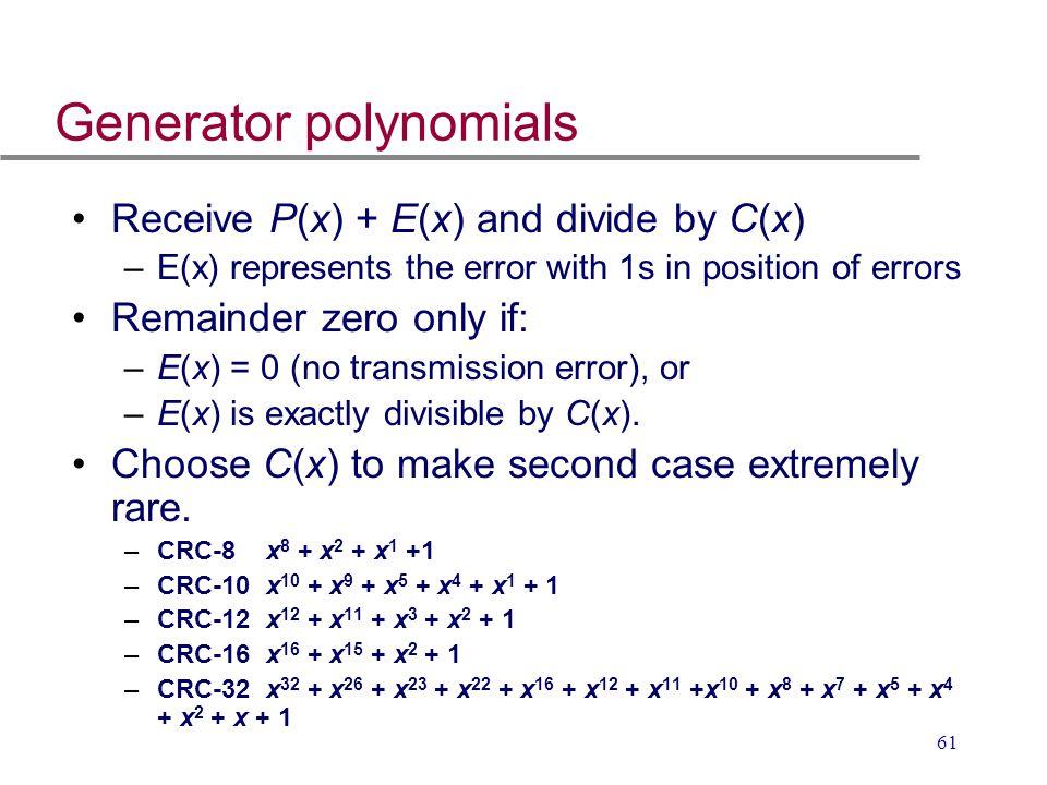 Generator polynomials
