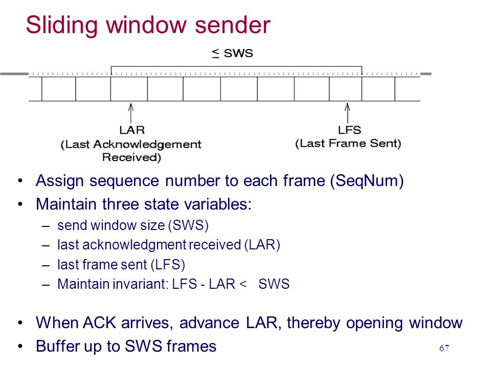 Sliding window sender Assign sequence number to each frame (SeqNum)