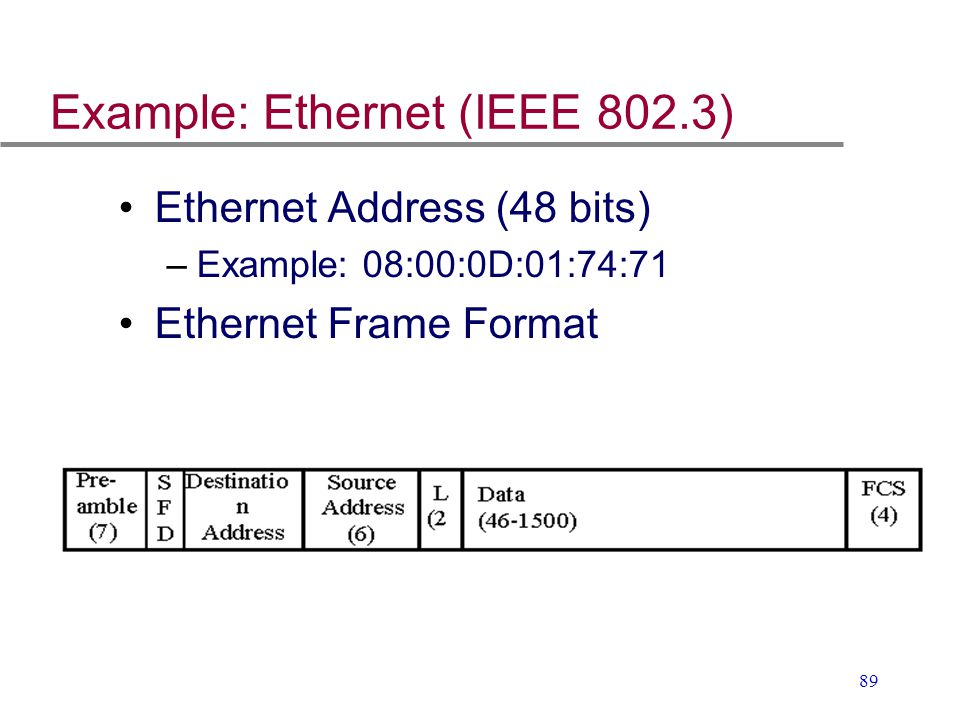 Example: Ethernet (IEEE 802.3)