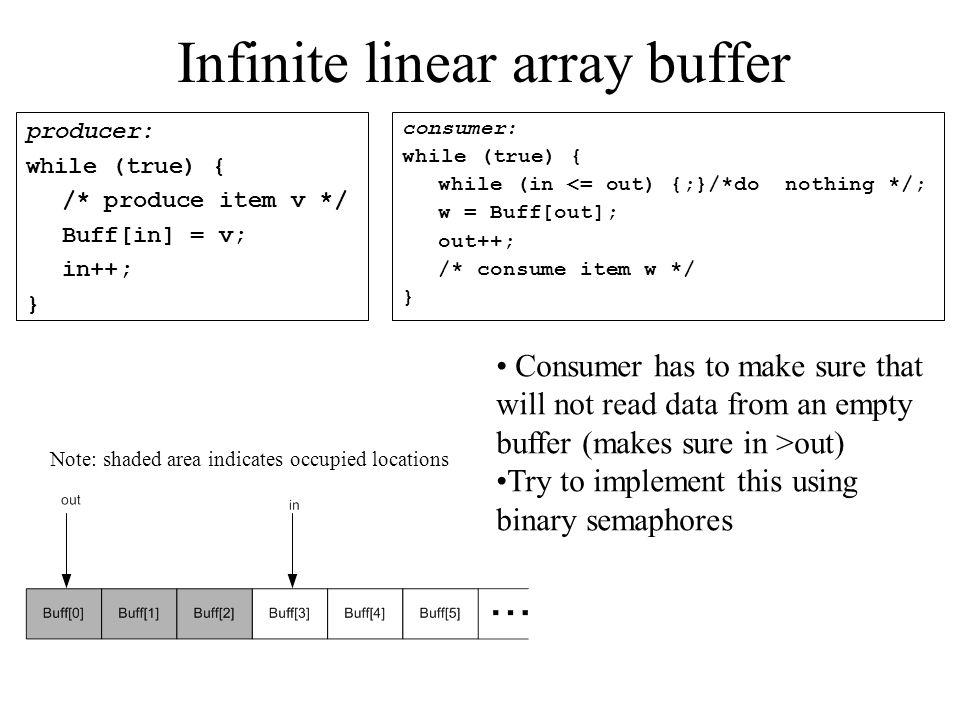 Infinite linear array buffer