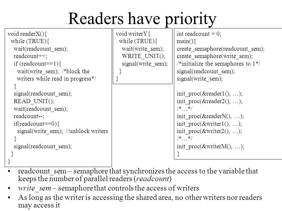 Readers have priority void readerX(){ while (TRUE){ wait(readcount_sem); readcount++; if (readcount==1){