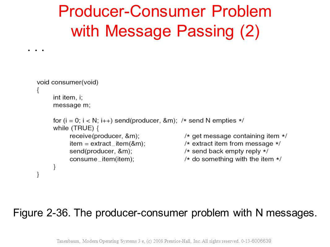 Producer-Consumer Problem with Message Passing (2)