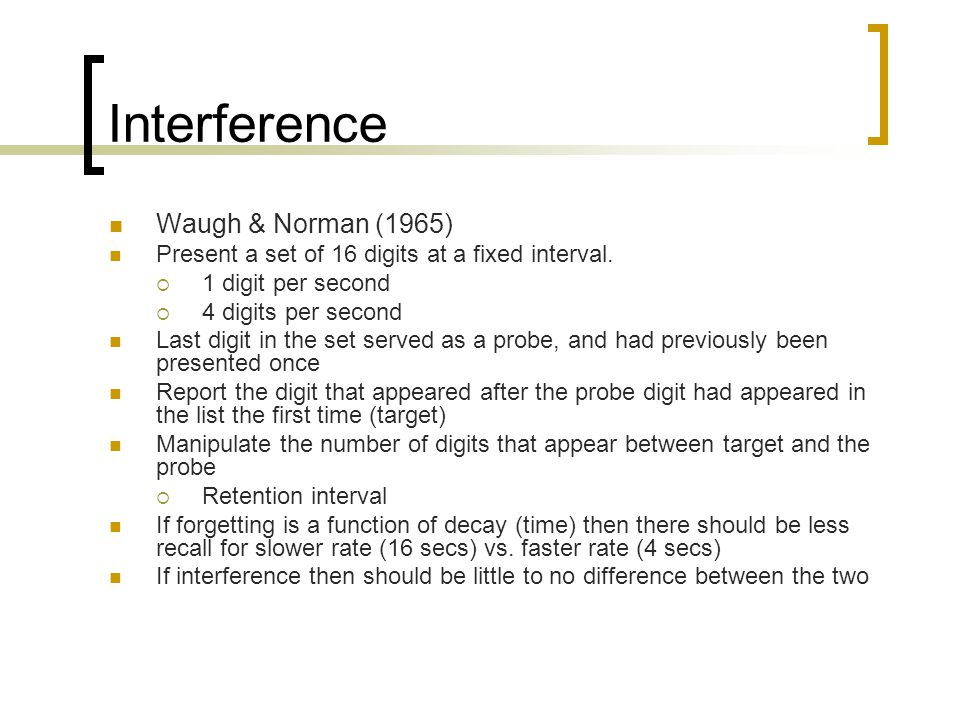 Interference Waugh & Norman (1965)