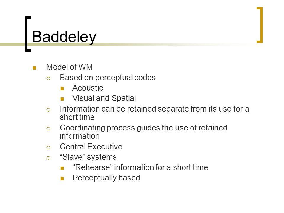 Baddeley Model of WM Based on perceptual codes Acoustic