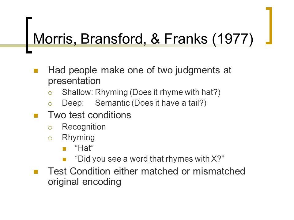 Morris, Bransford, & Franks (1977)