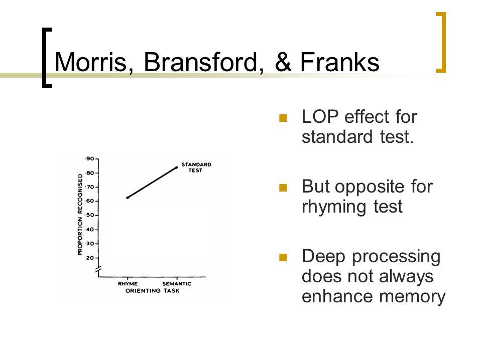 Morris, Bransford, & Franks