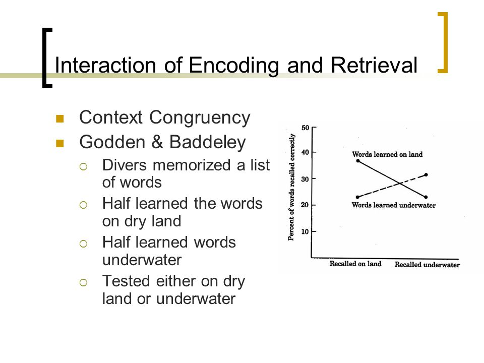 Interaction of Encoding and Retrieval