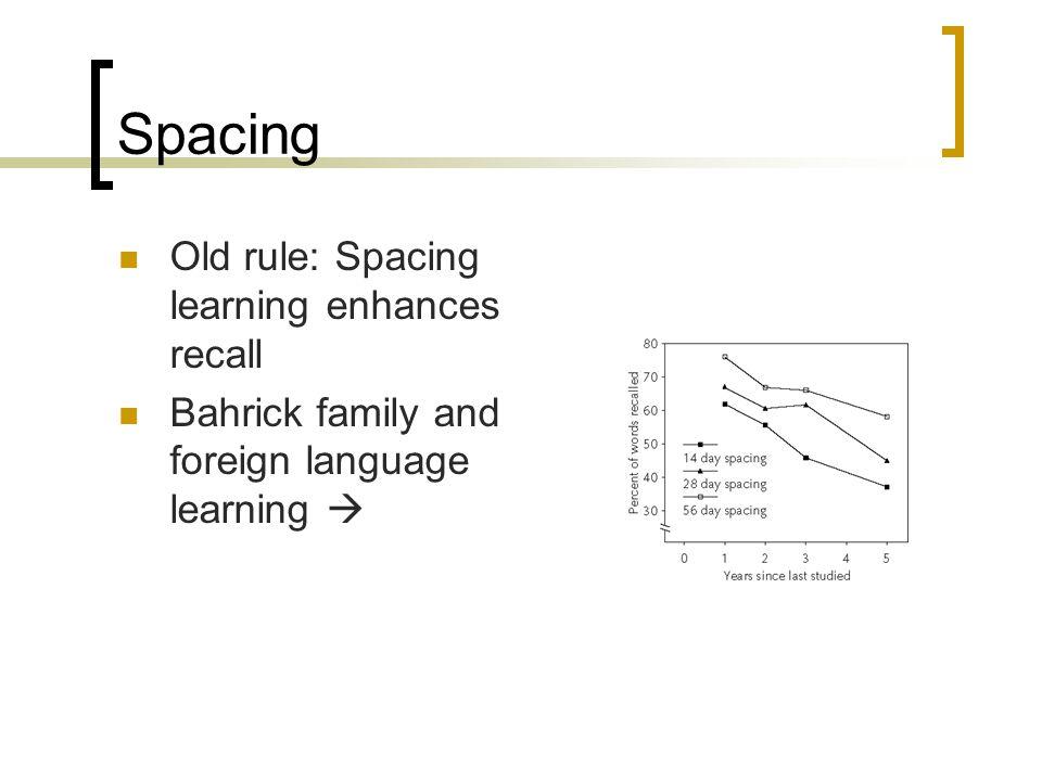 Spacing Old rule: Spacing learning enhances recall