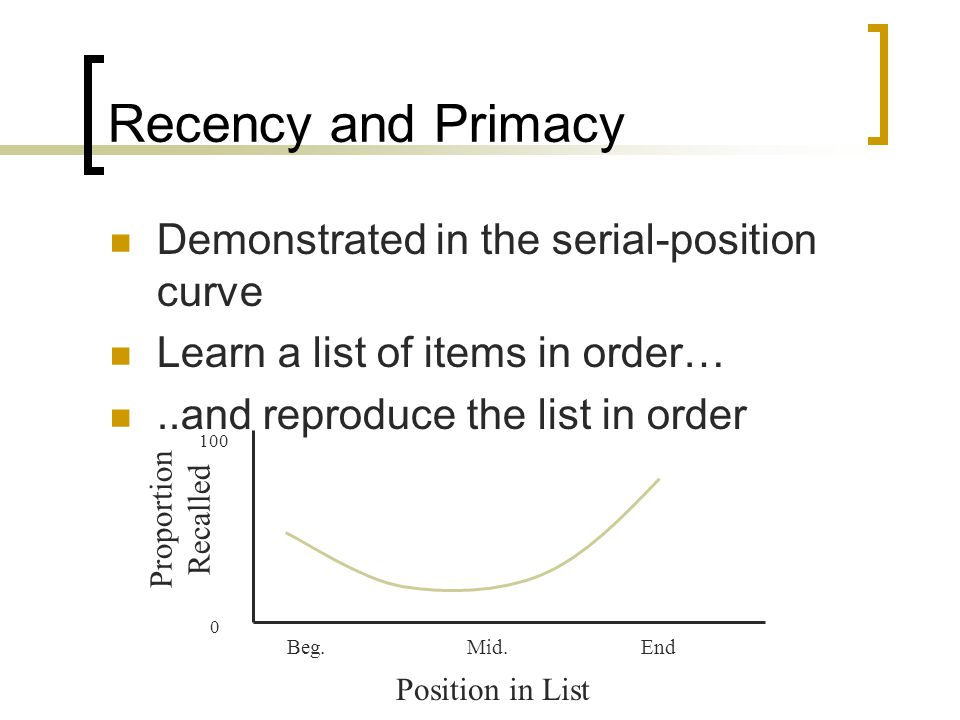 Recency and Primacy Demonstrated in the serial-position curve
