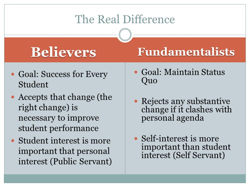 Believers The Real Difference Fundamentalists