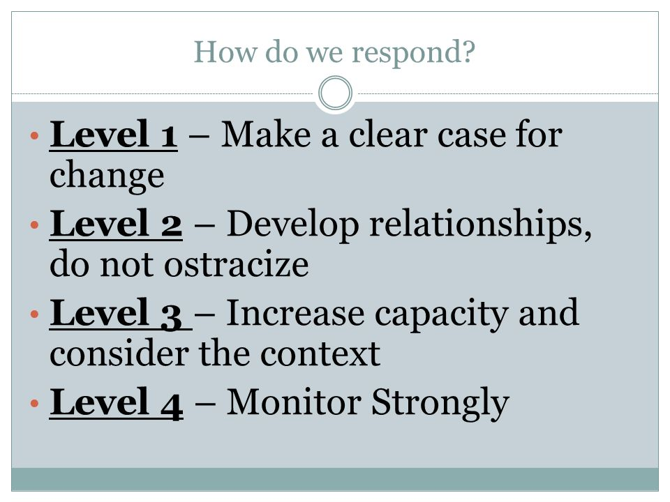 Level 1 – Make a clear case for change