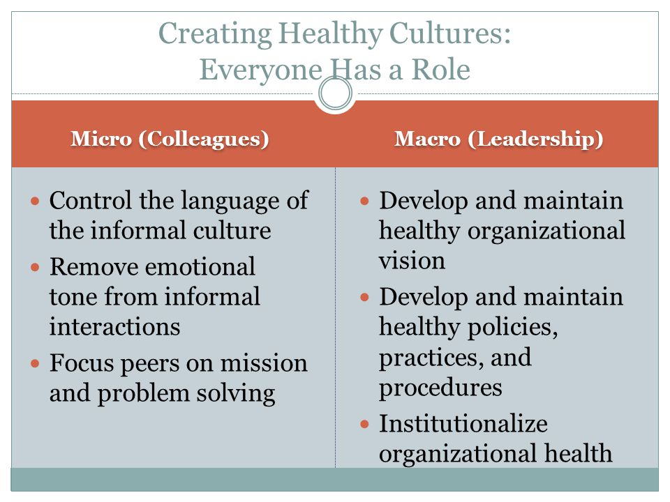 Leaders And Organizational Culture