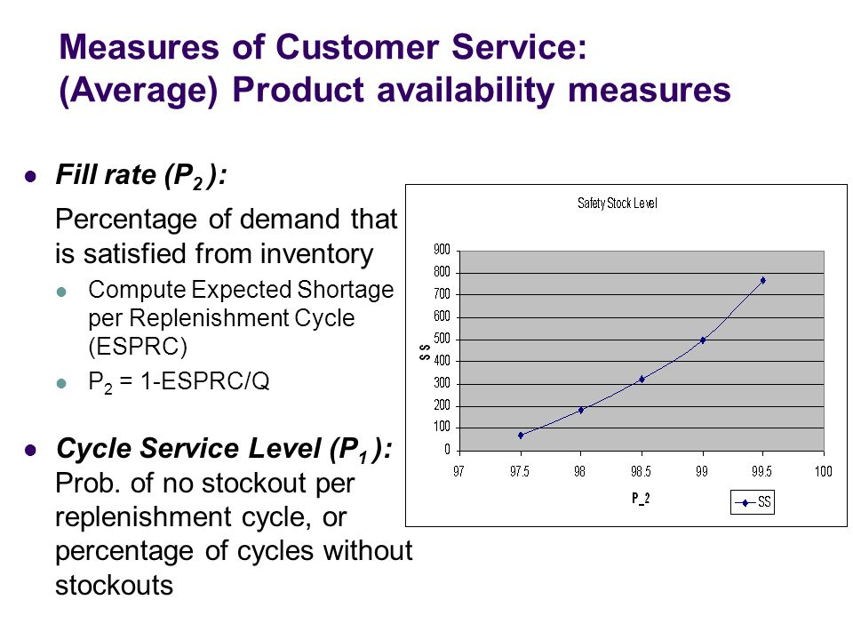 Measures of Customer Service: (Average) Product availability measures