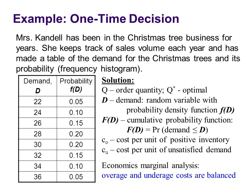 Example: One-Time Decision