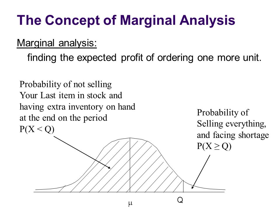 The Concept of Marginal Analysis