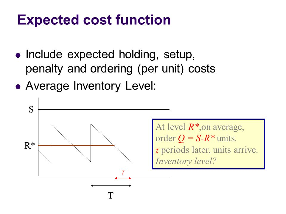 Expected cost function
