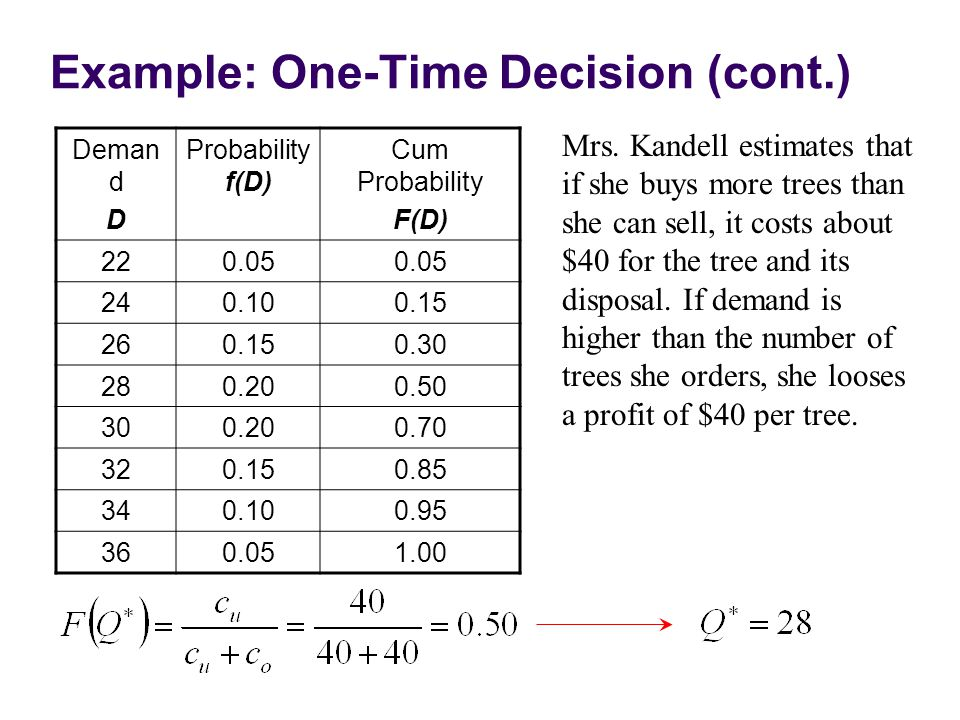 Example: One-Time Decision (cont.)