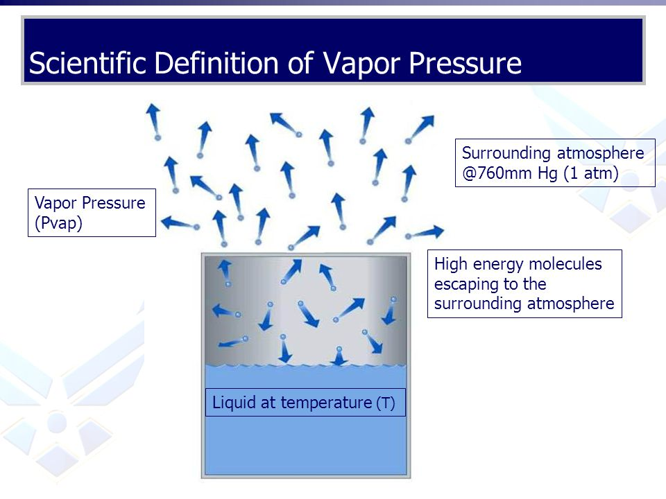 Scientific Definition of Vapor Pressure