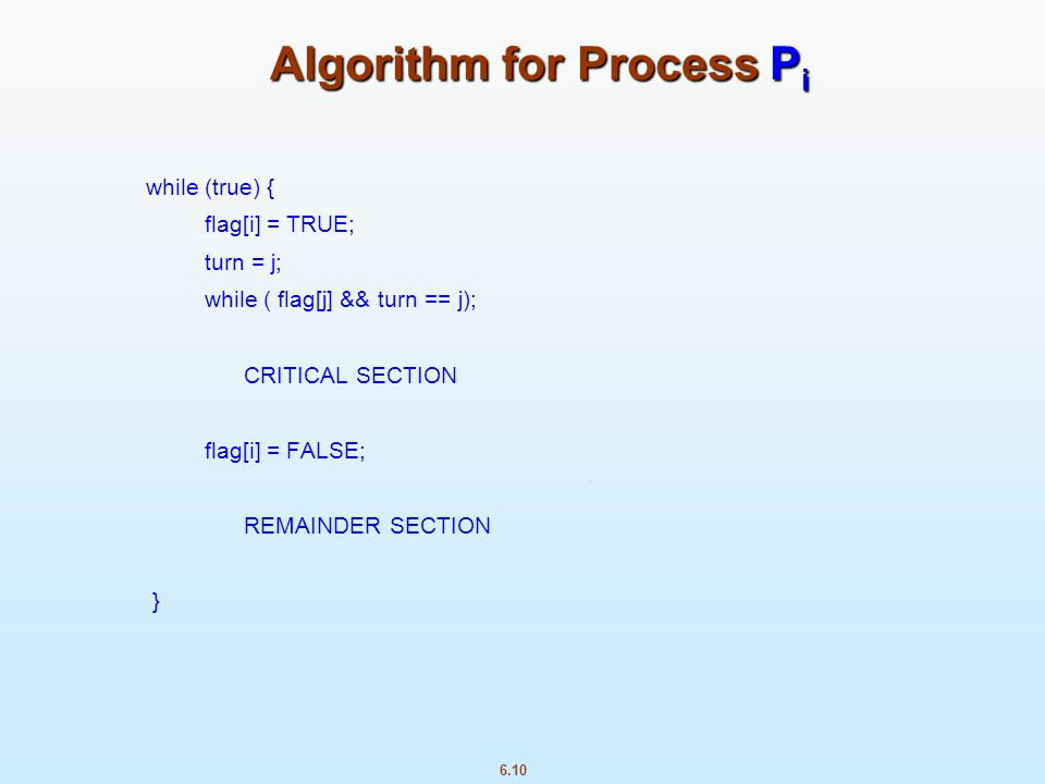 Algorithm for Process Pi