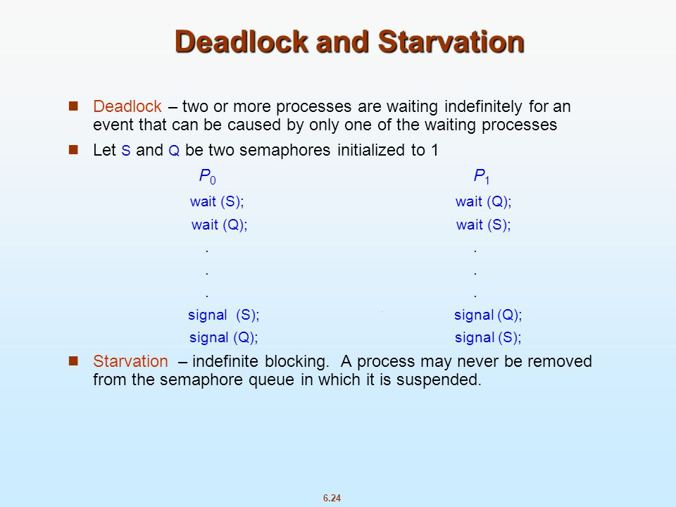 Deadlock and Starvation