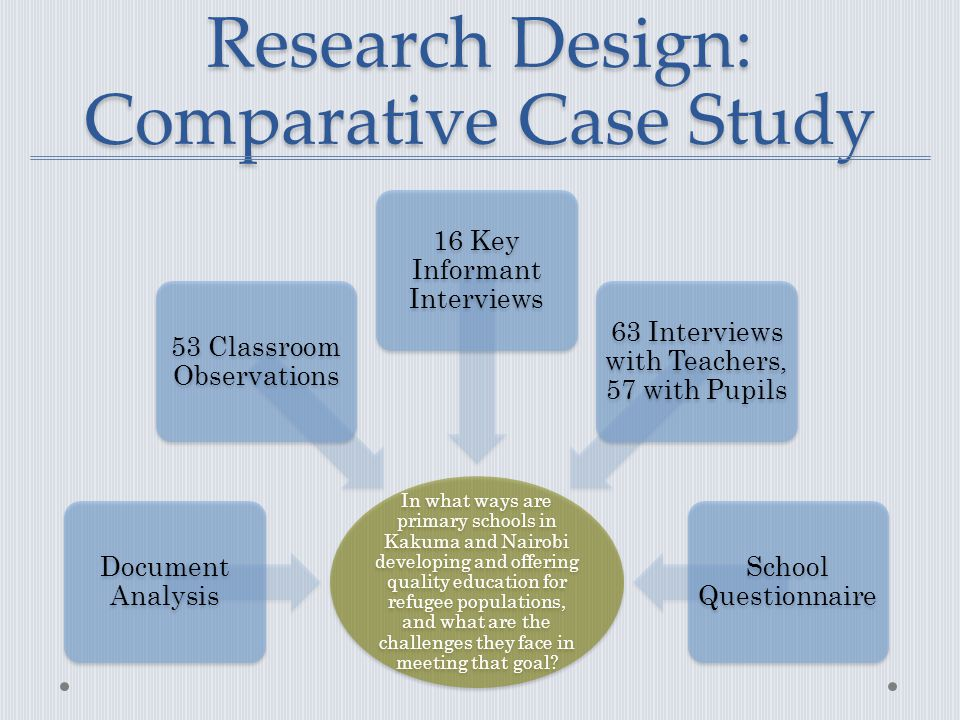 Research Design: Comparative Case Study