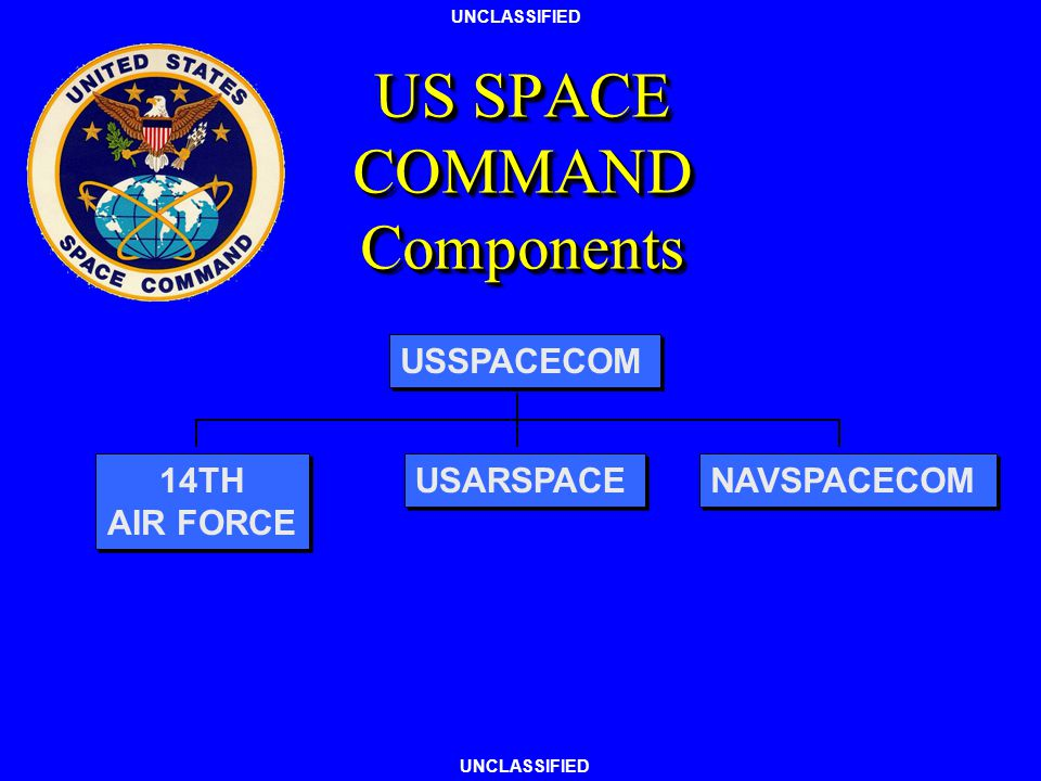US SPACE COMMAND Components