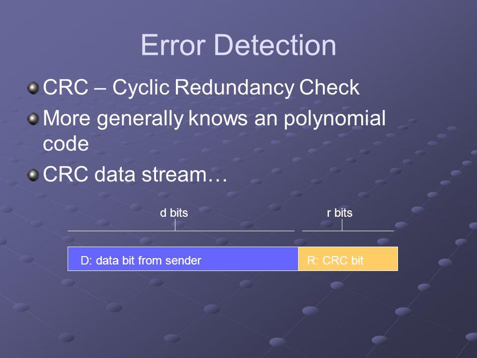 Error Detection CRC – Cyclic Redundancy Check