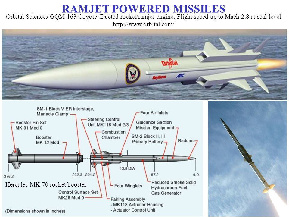 RAMJET POWERED MISSILES