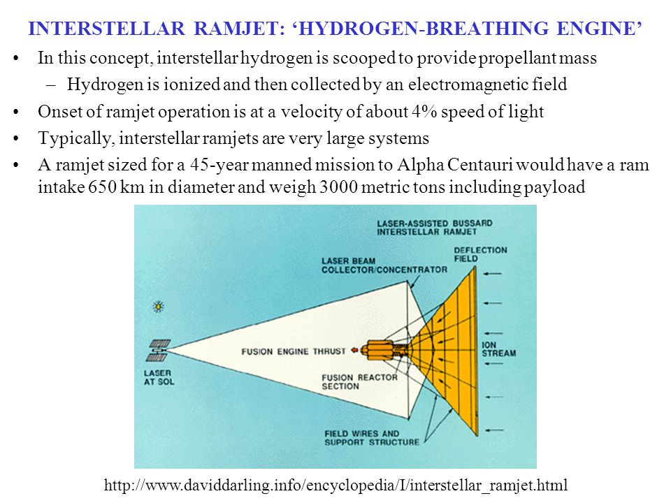 INTERSTELLAR RAMJET: 'HYDROGEN-BREATHING ENGINE'