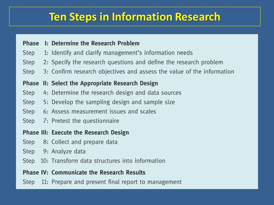Ten Steps in Information Research