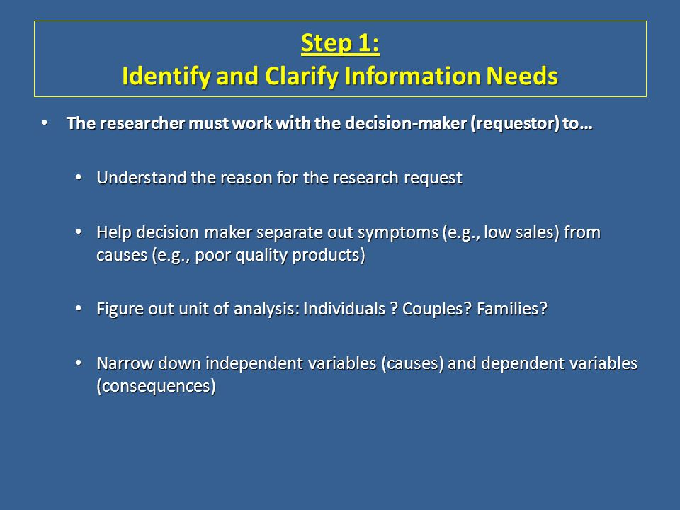 Step 1: Identify and Clarify Information Needs