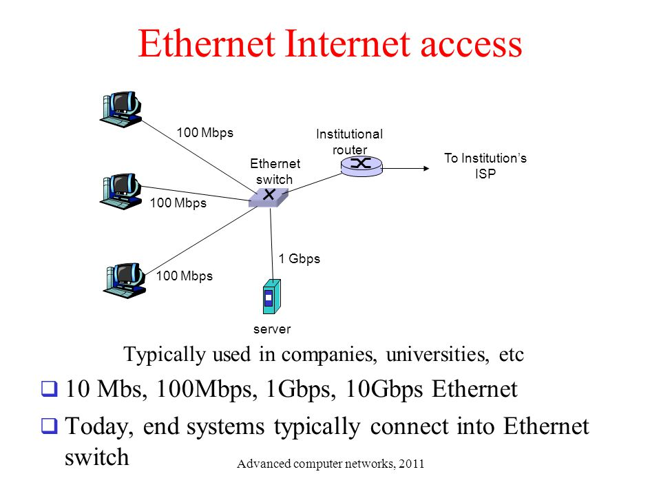 Ethernet Internet access