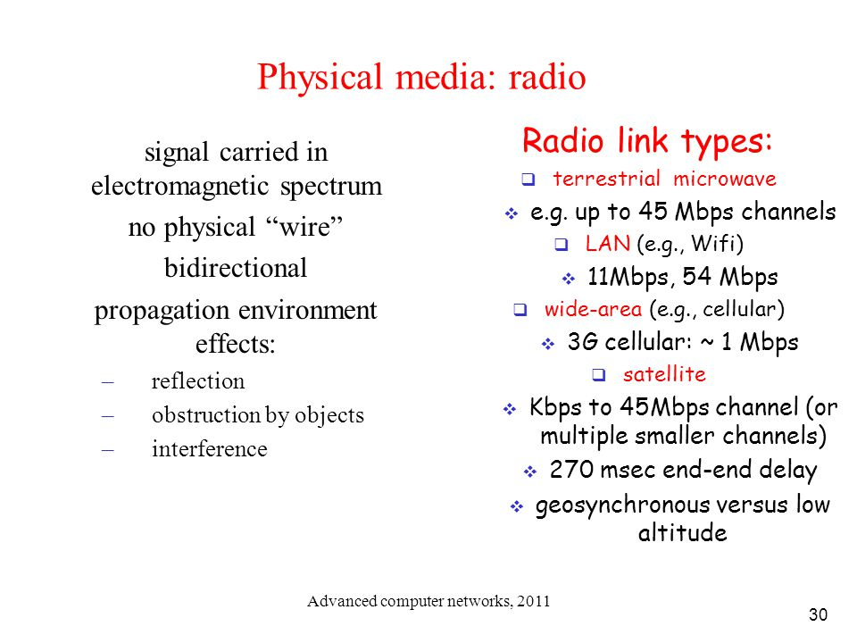 Physical media: radio Radio link types: