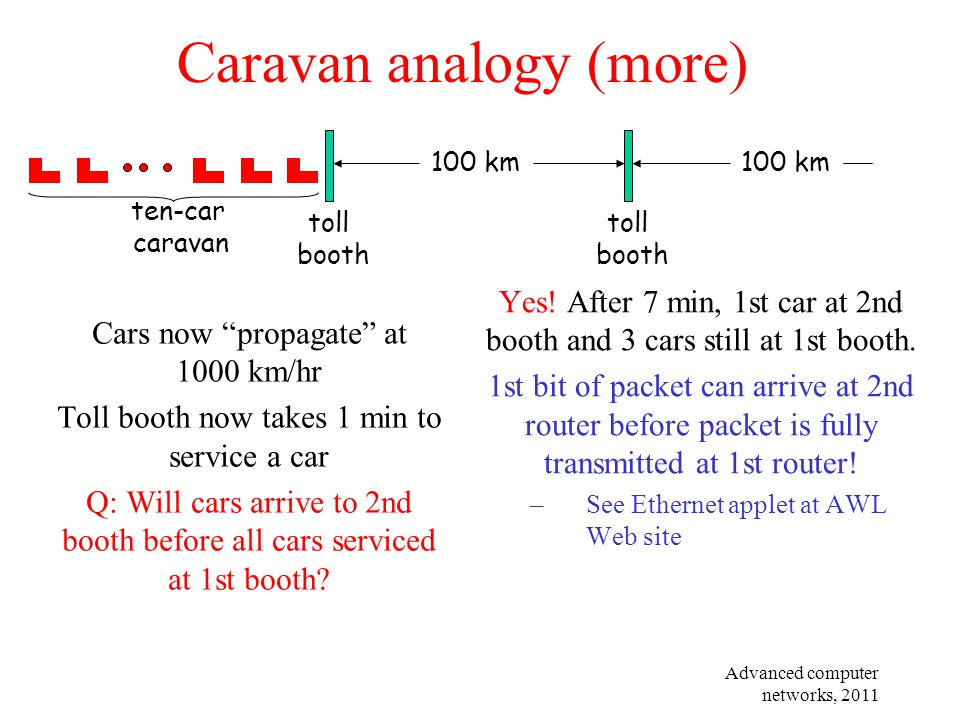 Caravan analogy (more)