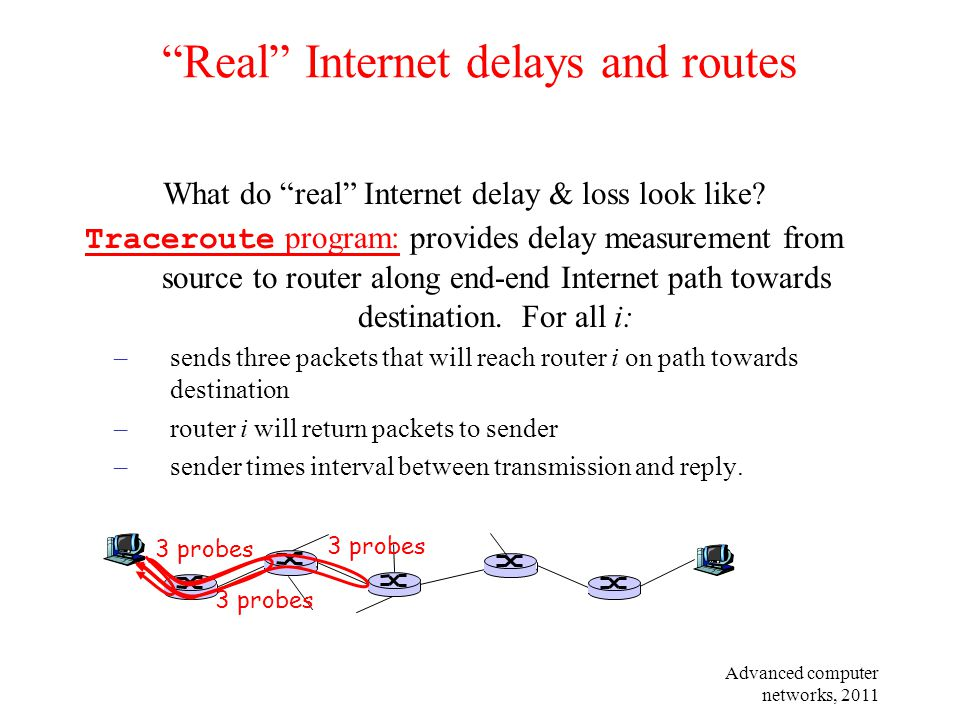 Real Internet delays and routes