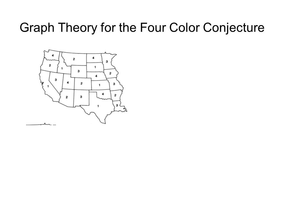 Graph Theory for the Four Color Conjecture